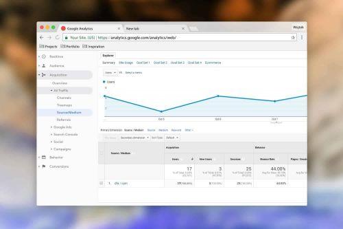 Google Analytics • DFA/CPM • campaign traffic problem