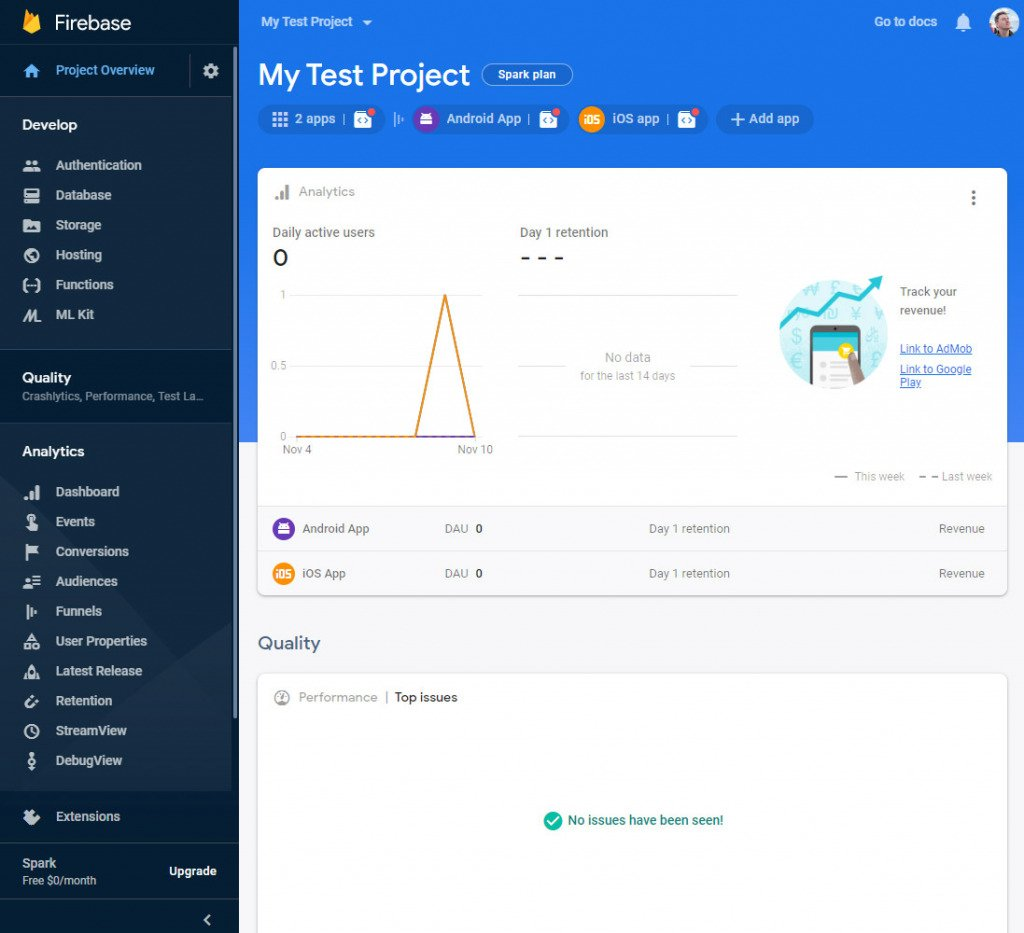 Example Firebase console overview