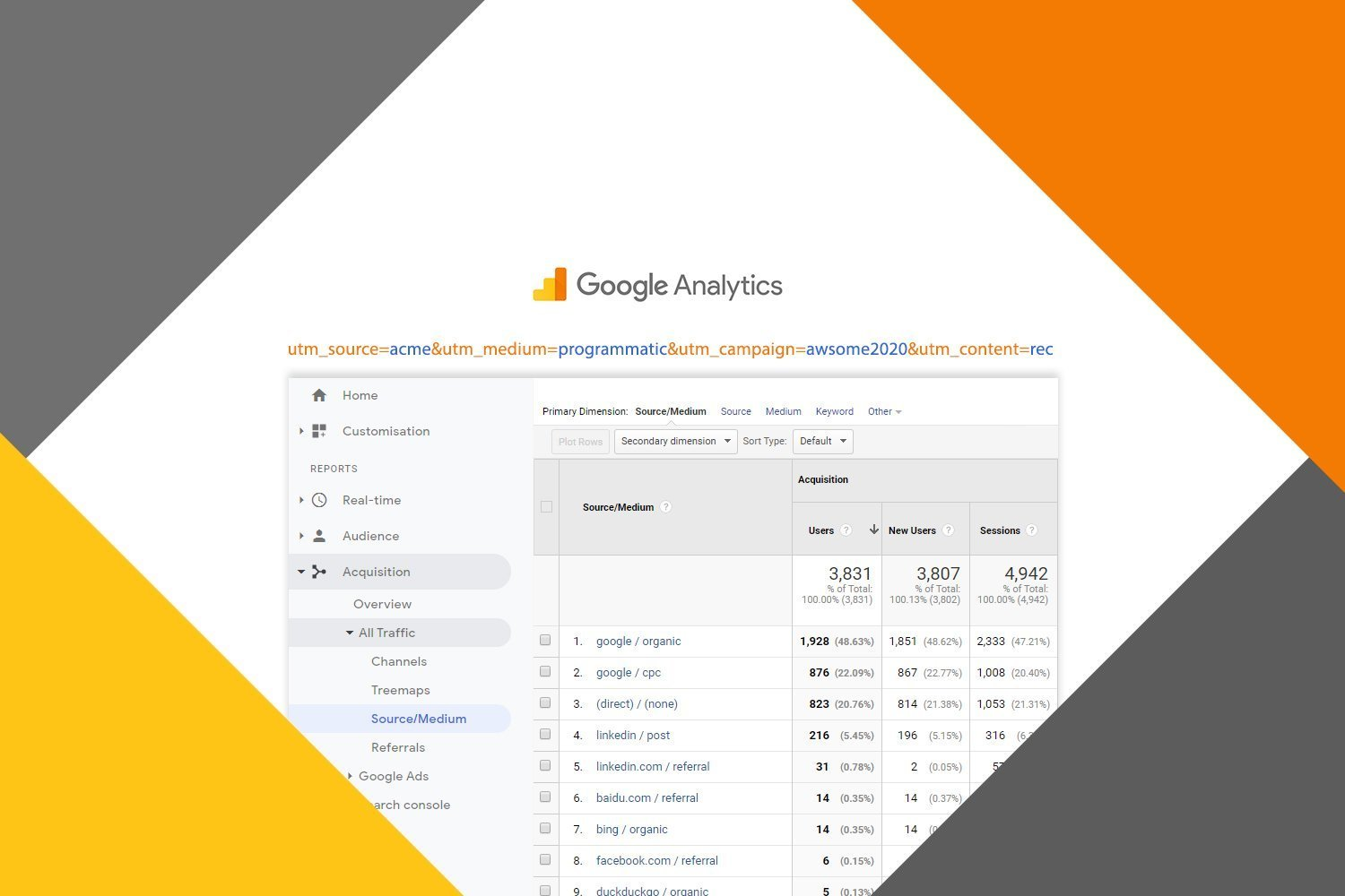 5 facts about UTM tracking parameters • Google Analytics