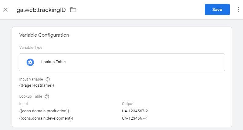 Google Tag Manager / Variable / TrackingID Lookup Table