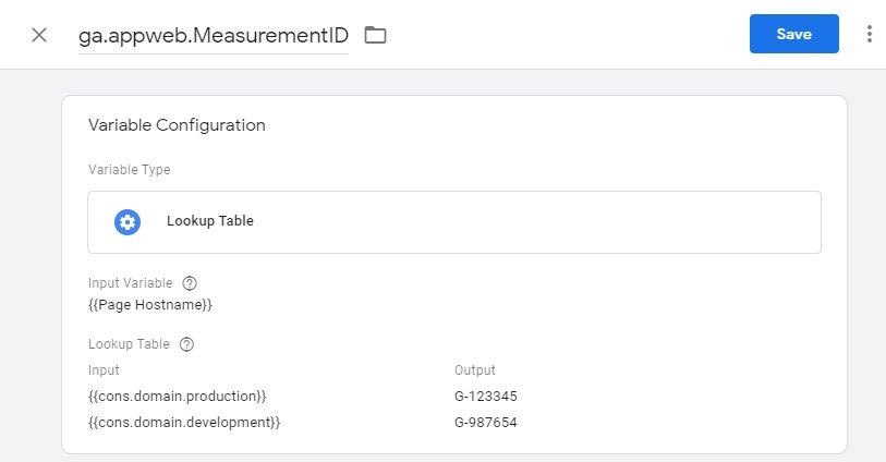 Google Tag Manager / Variable / MeasurmentID Lookup Table