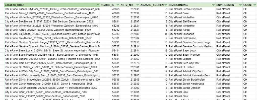 Programmatic DOOH / Dynamic Creatives / DOOH Screens locations feed