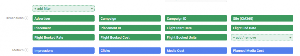 Google Campaign Manager 360 / Standard Report example