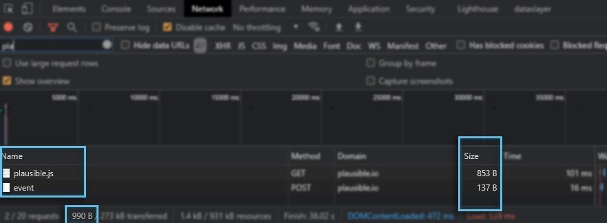 Google Chrome / Network / Plausible Analytics Requests