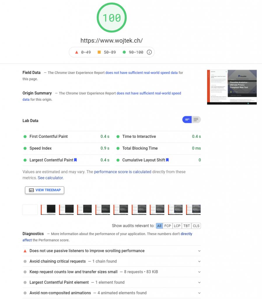 Google Page Speed / Desktop / Optimized loading times